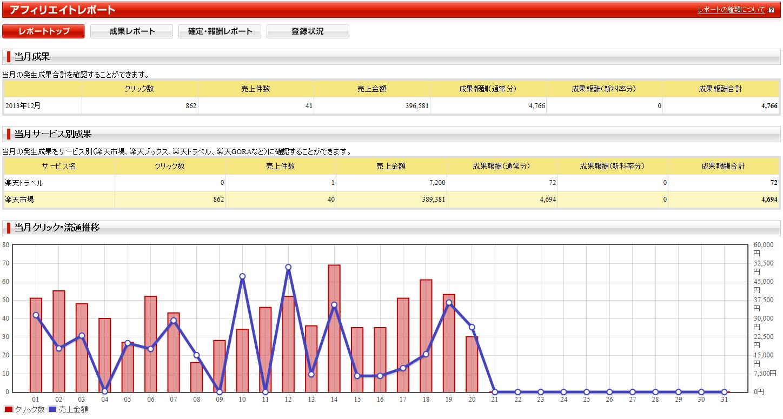 rakuten-report2013-12-20
