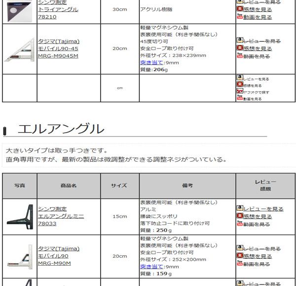 2014-0117-access (2)