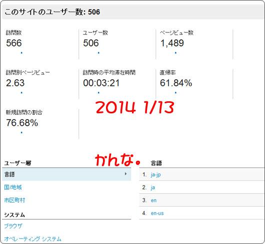 2014/1/13 アクセスレポート