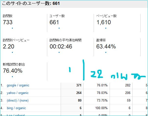 2014-1/23 レポート