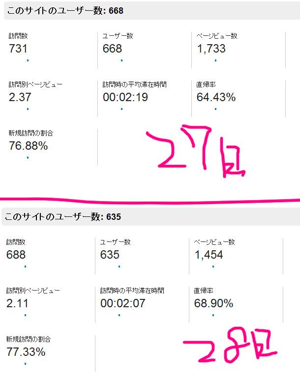 2014-1-28 report