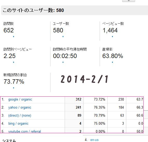 2014-02-01REPORT