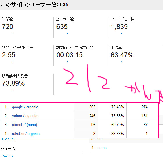 2014-02-02 REPORT
