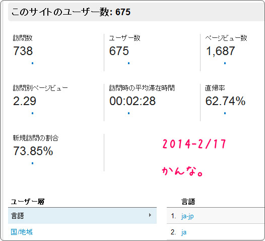 2014-02-17 アクセスレポート