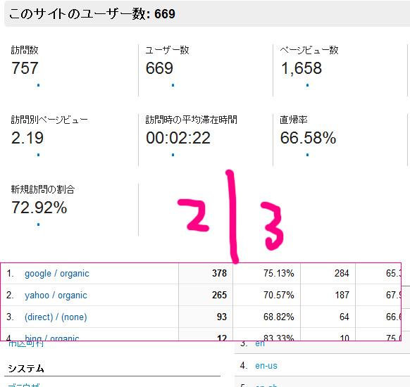 2014-2/4 レポート