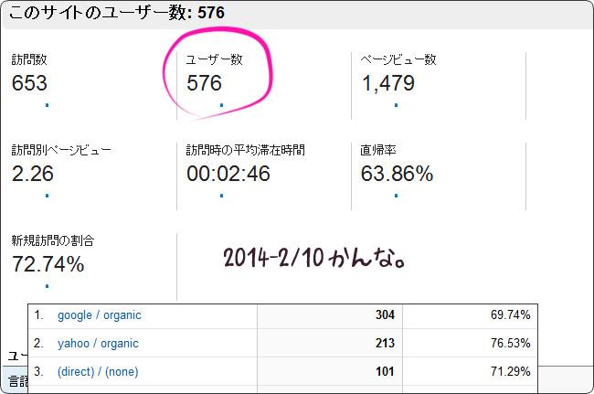 2014-2-9REPORT