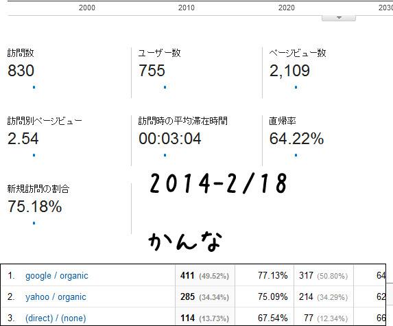 2014-22-311