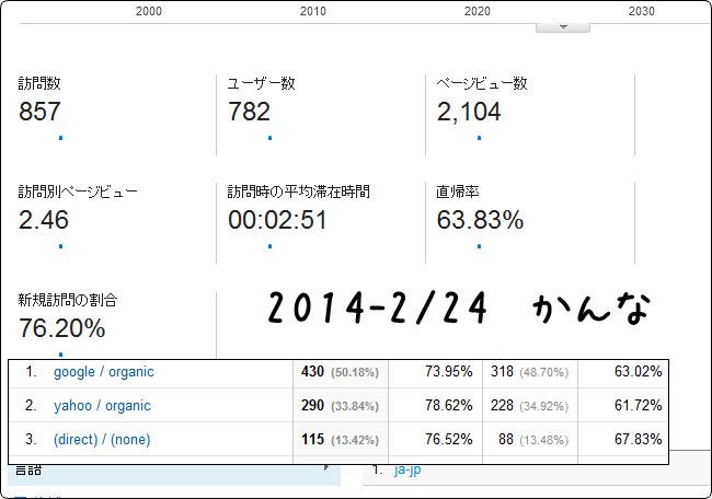 2014-2/24 REPORT