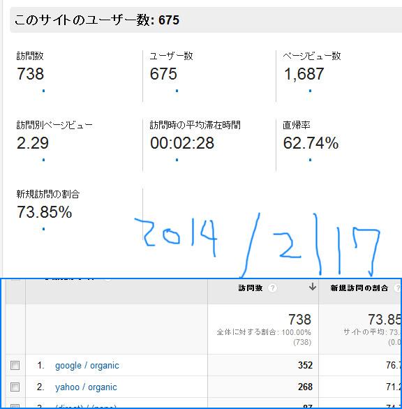 2014-02-17アクセスレポート
