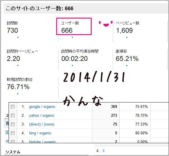 666-131