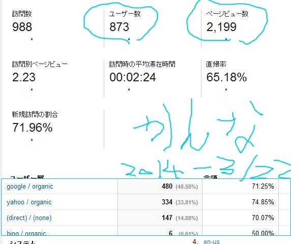 2014-3/22 レポート