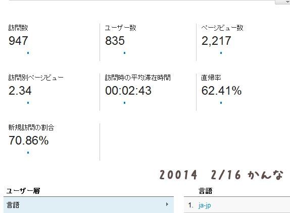 2014-3月16日 レポート 青色申告
