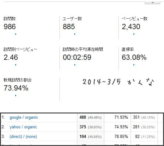 2014-3/5 レポート