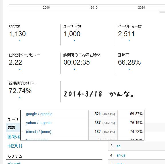 2014-3219repo