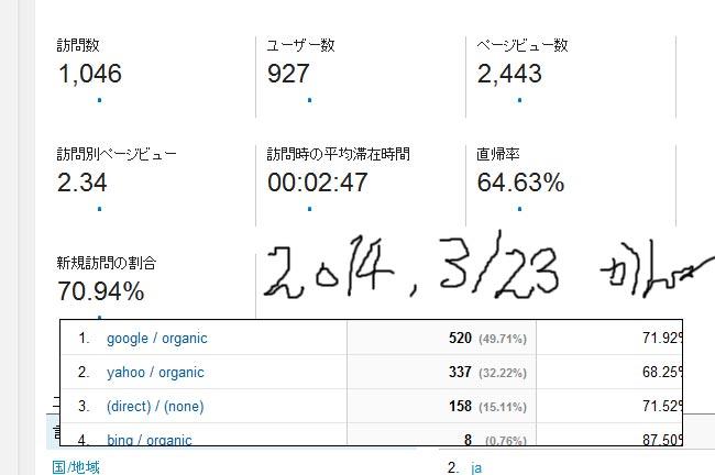 2014-3/23 レポート