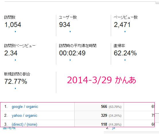 2014-3/29 report