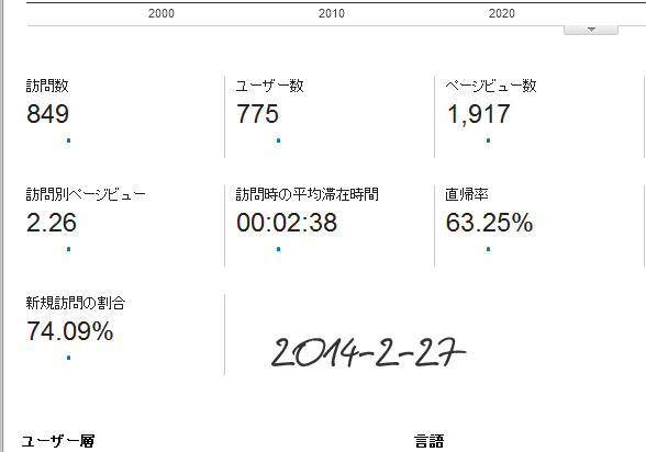 2014227report