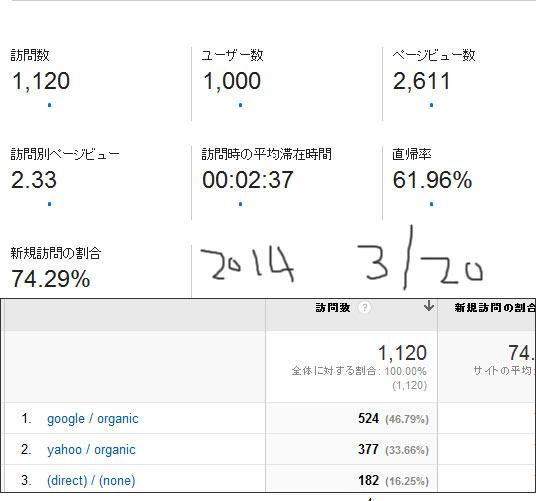 2014 3/20 レポート 白色