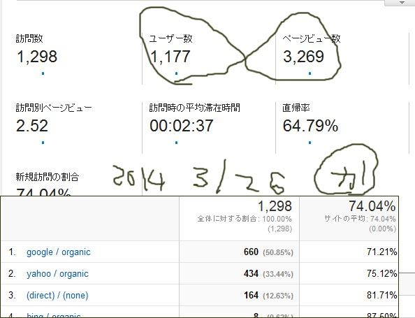 2014-3/26レポート