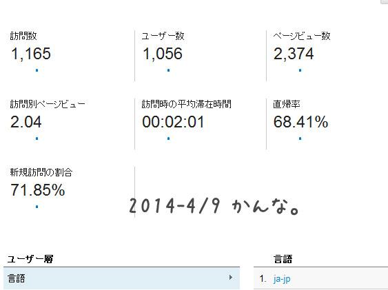 2014-4/9 レポート