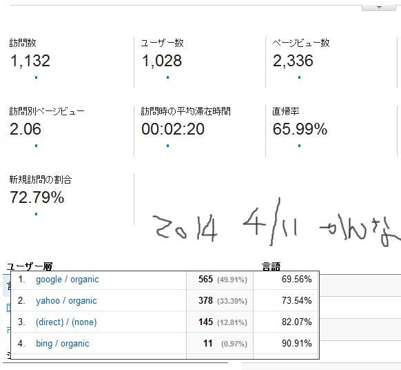 2014-4-11 レポート