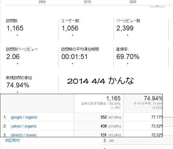 2014 4/4 レポート