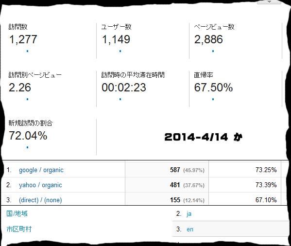 2014-414report