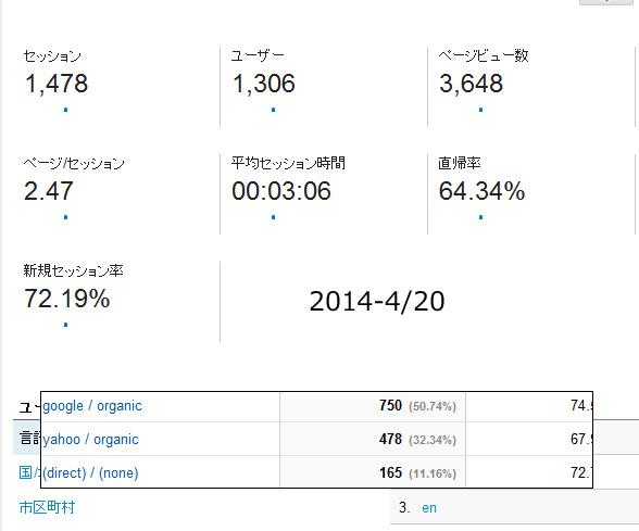 2014-4/20 レポート