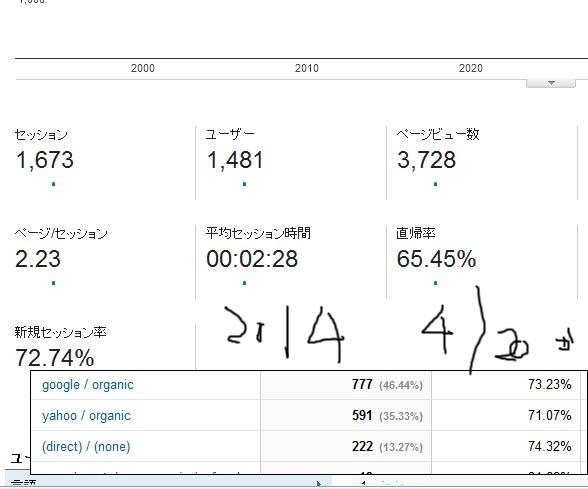 2014 4/21 レポート