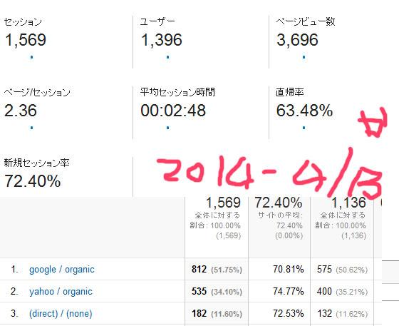 2014-4/29 レポート