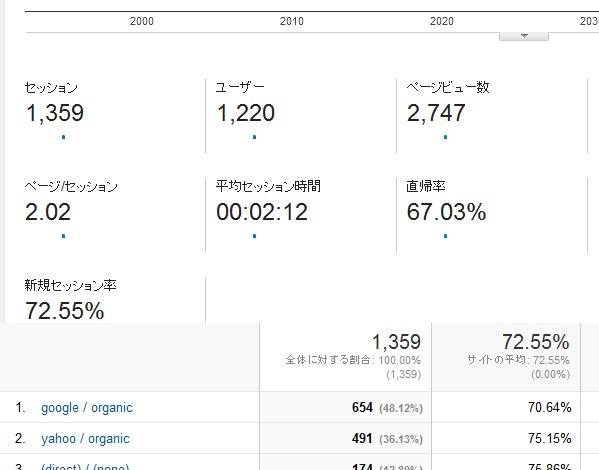 2013-523-report