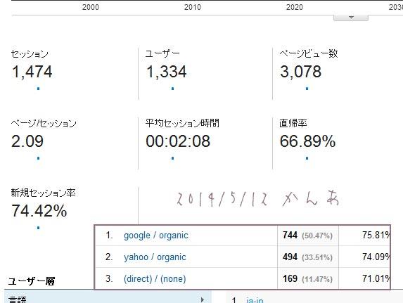 2014-5-12report