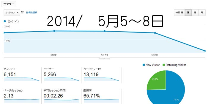 2014/5.6.7.8 レポート