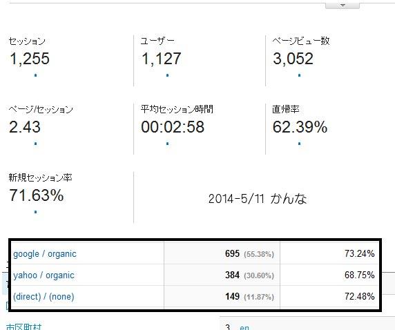 2014-511report