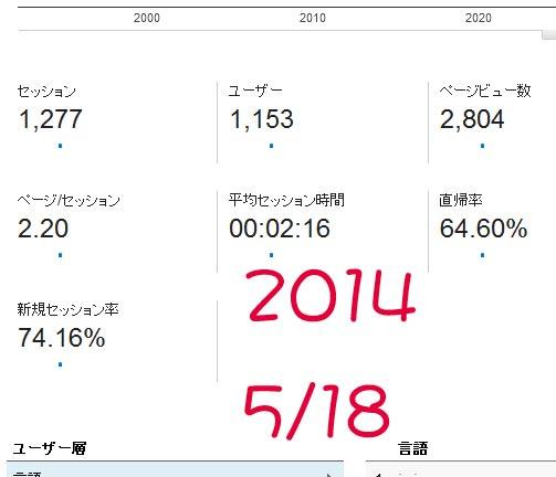 2014-518repot