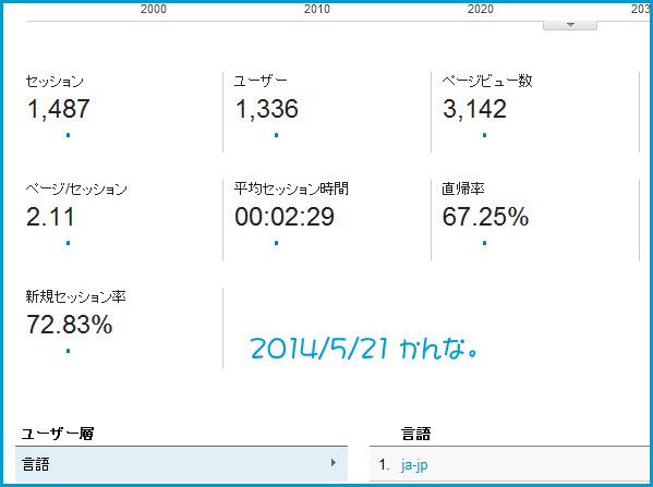 2014-521report