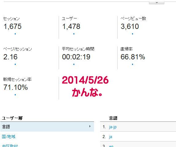 2014/5/26 chromecast