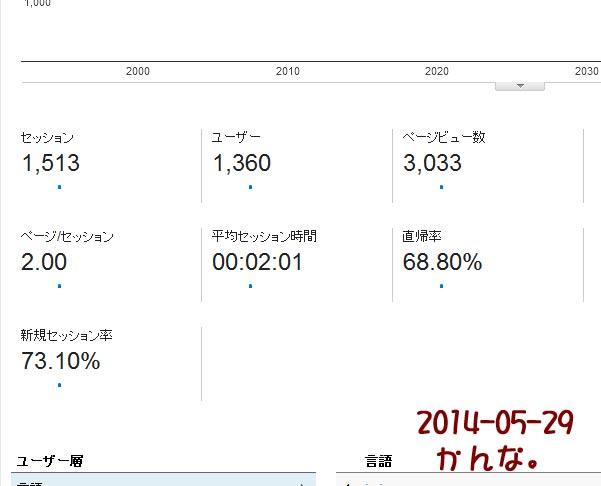 2014529reoirt