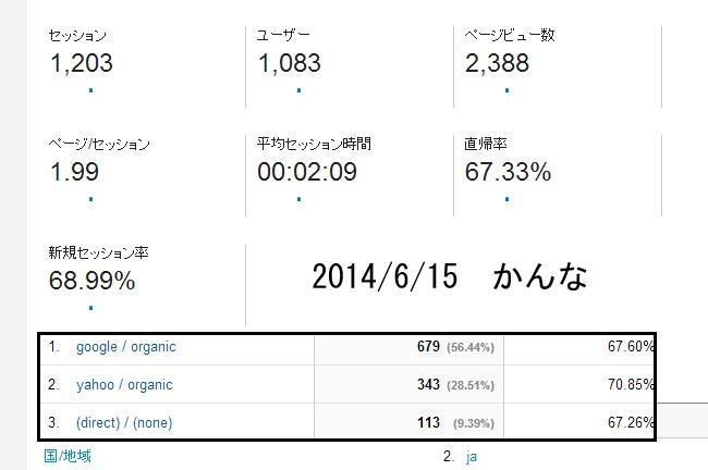 2014/6/16 レポート