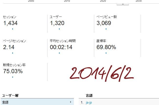 2014-602report