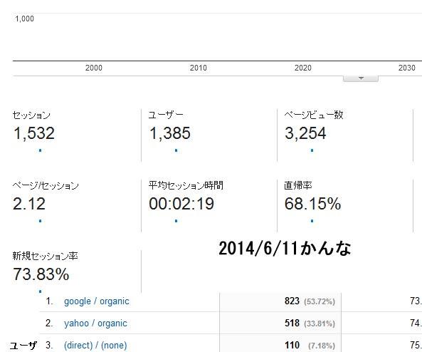 2014-611report
