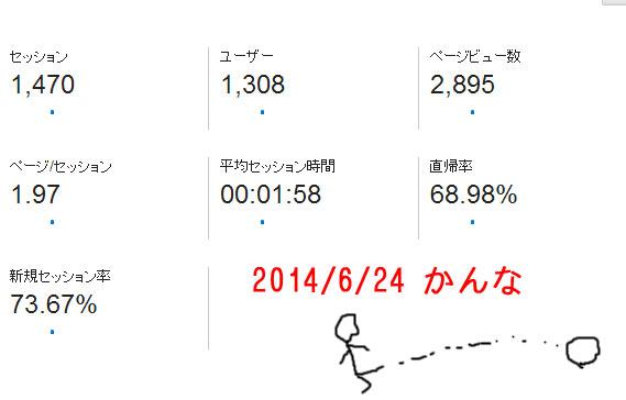 2014/6/24 サッカー