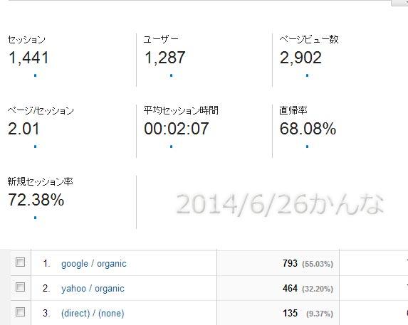 2014/6/26 60FPS