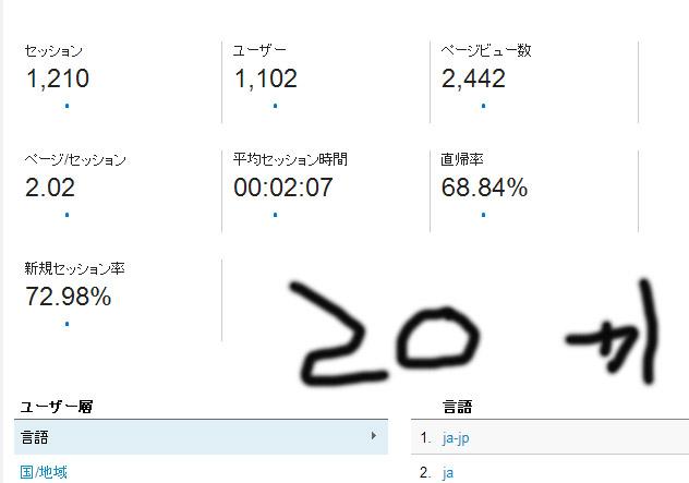 2014/6/18.19.20 レポート