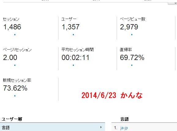 2014/6/23 レポート