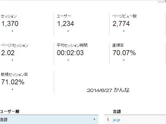 2014/6/27 参勤交代