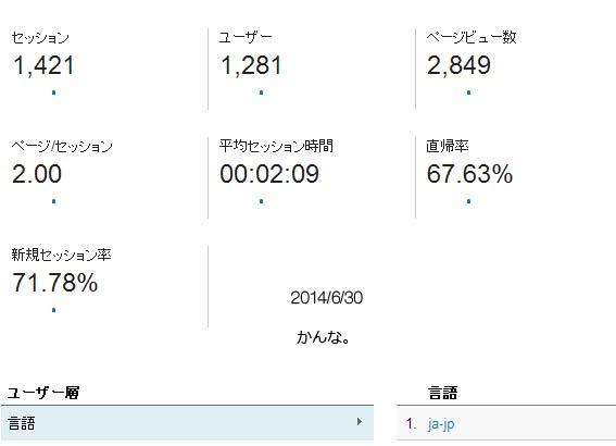 2014/6/30 レポート