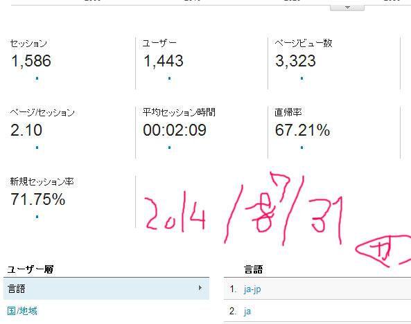 2014/7/31 レポート