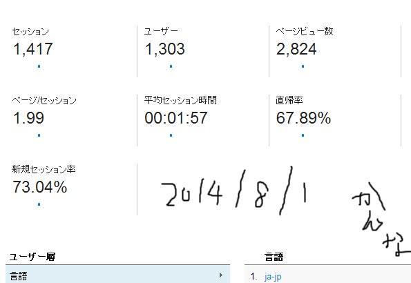 2014801kannna