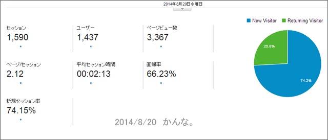 2014/8/20 REPORT